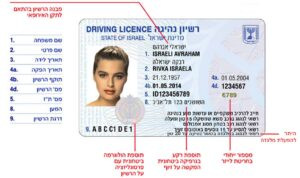 российские права в израиле